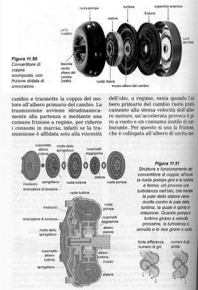 LIBRO MECCANICA DELLAUTOMOBILE EPUB