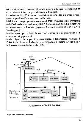 La domotica l 39 automazione della casa gestione - Automazione casa ...
